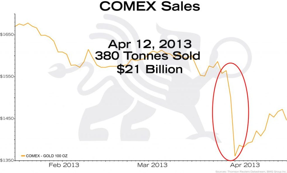 Macro Trend Changes for Gold in 2018 and Beyond   Empire Club of Canada Investment Outlook 2018   Takedowns April 2013