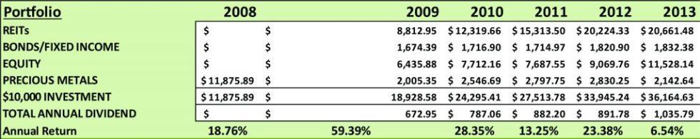 Increased Pensions Liabilities During the Coming Market Crash   Portfolio 1   Nick Barisheff