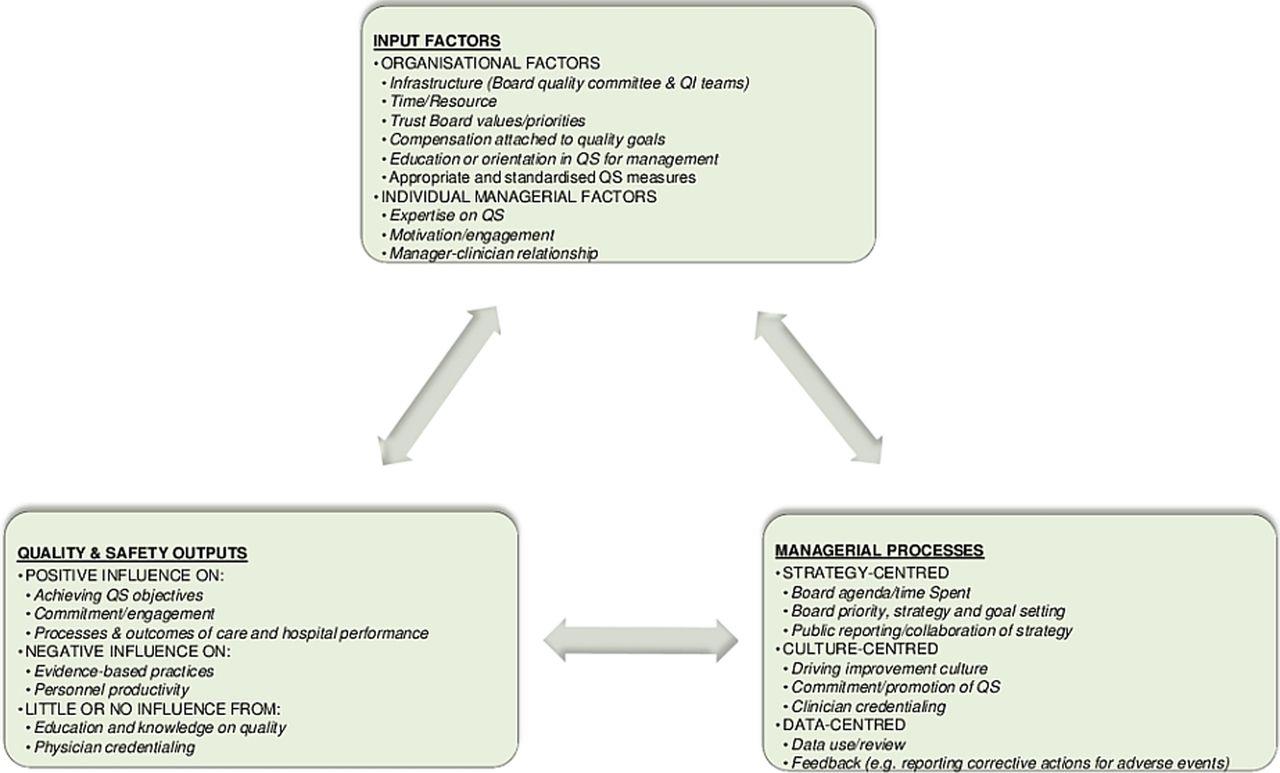 Patient Falls Investagation Worksheet