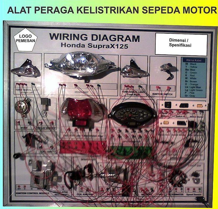 kelistrikansepedamotorhondasuprax125BMspeed