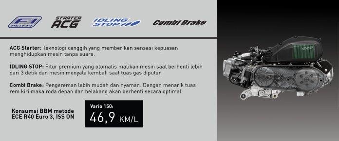 Konsumsi BBM Honda Vario 150cc 2019