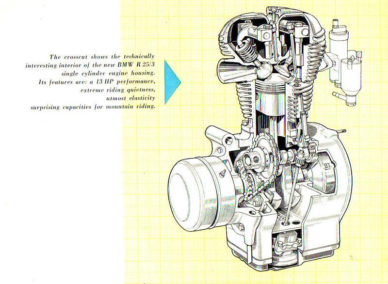 Wiring Diagram Bmw R25