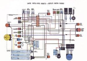 R755 Technical Data