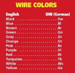 Wire and wire codes, metric and SAE American, for all vehicles, particularly BMW motorcycles