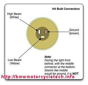 9003 Bulb Wiring Diagram  Somurich