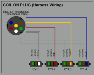 Coil On Plug Conversion  BMW Z3 DIYs