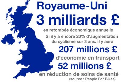 économie royaume-uni, retombée