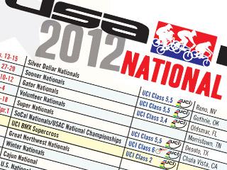 USABMX 2012 Schedule