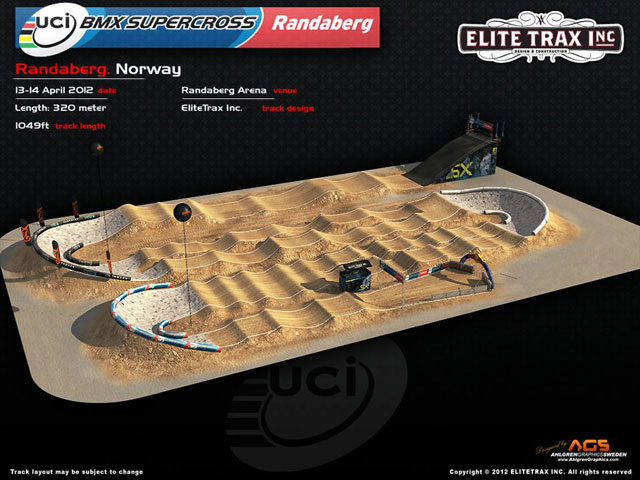 UCI Supercross Norway