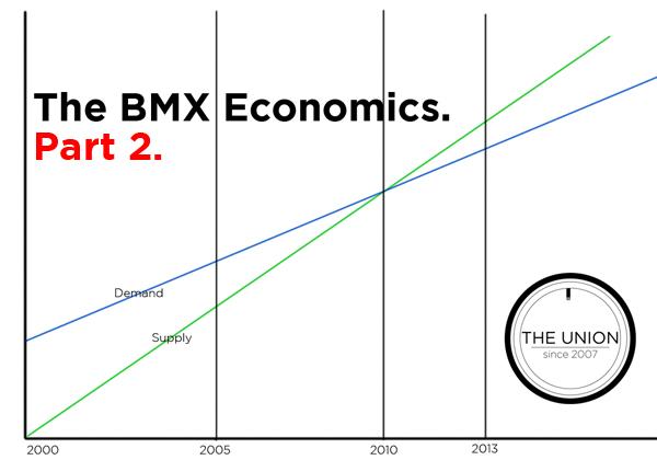 TheBMX_Economomics_600x