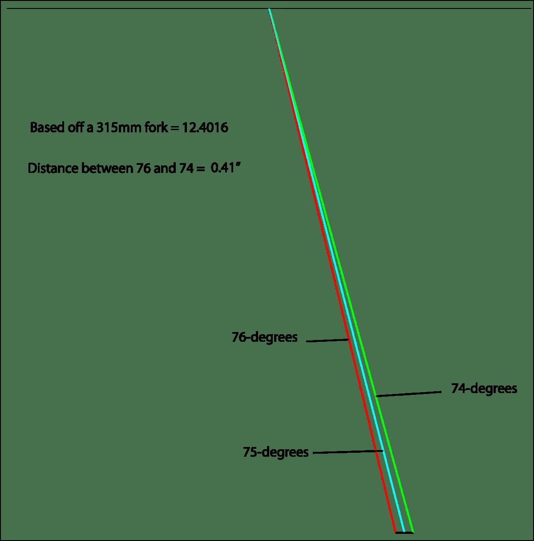 bmx-head-tube-angle