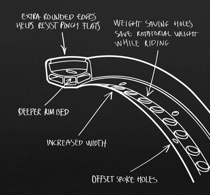 flybikes-lunar-rim-bmx-drawing