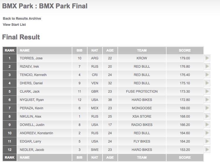 Simple Session 2018 BMX Park Finals Jose Torres