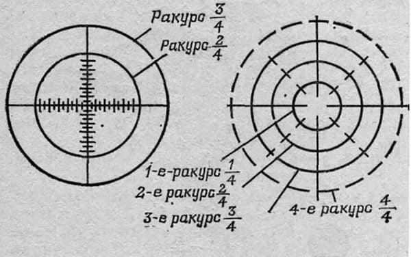 Шкала прицелов ВК-4 и ВК-4М.