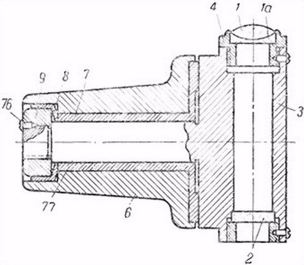Коллиматор служит для визирования в точку наводки