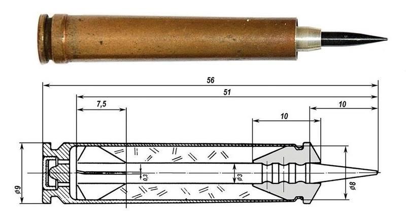 Патрон ОПС в сравнении с одним из первых советских чертежей оперенной подкалиберной пули