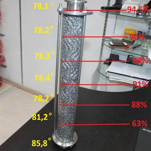 на определенной высоте царги (колонны) будет скапливаться флегма с определенным содержанием спирта