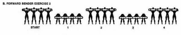 Упражнения с тактическим бревном