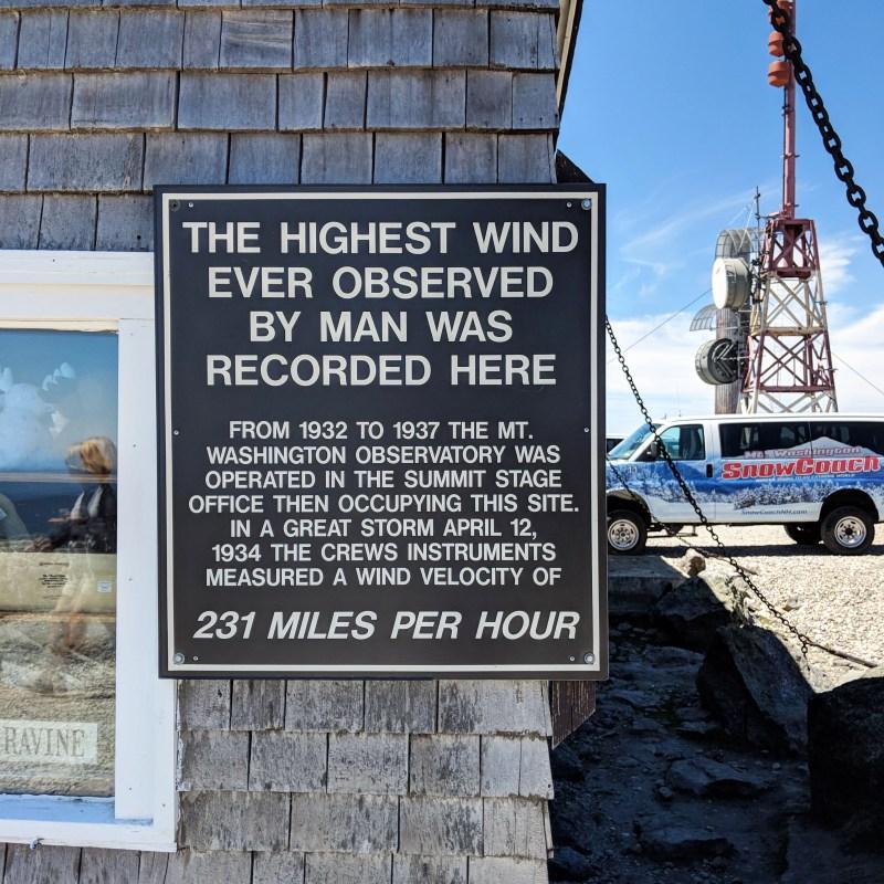 Mount Washington Highest Wind Ever Observed