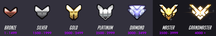Ssn02-SkillRating_OW.png