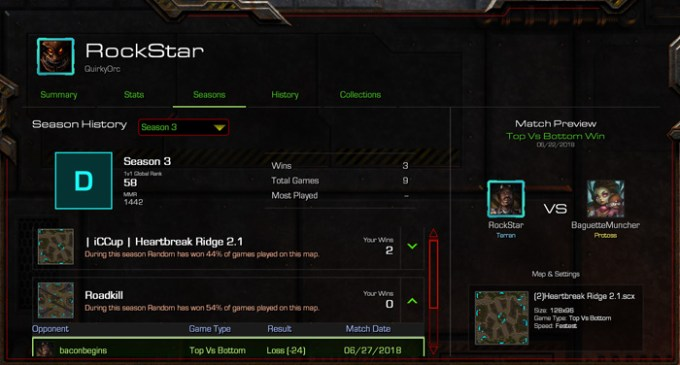 Starcraft Game Type | Games World