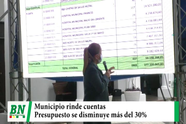 Municipio rindió cuenta inicial 2020 y presupuesto se achica en más del 30% por baja recaudación