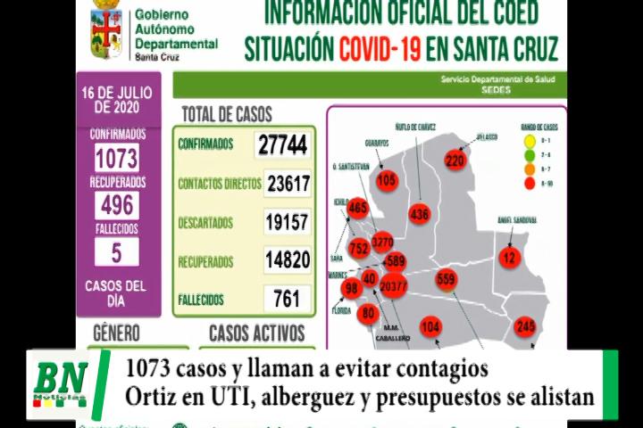 Alerta coronavirus, 1073 casos y llaman a cuidarse, alistan albergue y presupuestos, hay donaciones y envíos a provincias