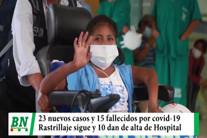 Alerta coronavirus, 23 casos y 15 fallecidos, rastrillajes con pruebas siguen y 10 pacientes dados de alta