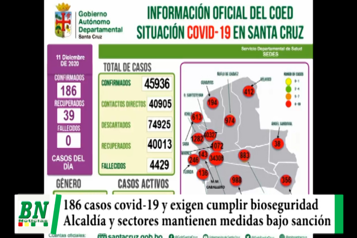 Alerta coronavirus, 186 casos y exigen bioseguridad, mantienen horarios pero ajustan medidas bajo sanción