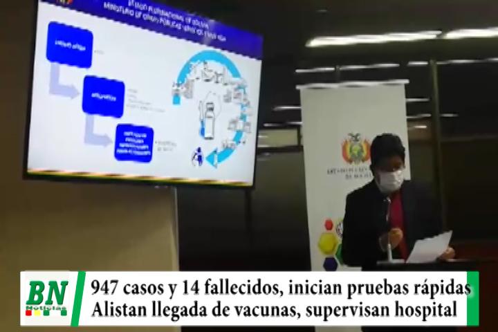 Alerta coronavirus, Aumentan casos y fallecidos e inician pruebas rápidas en El Cambódromo, alistan llegada de vacunas