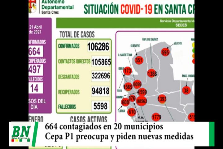 Alerta coronavirus, 664 contagios y piden cumplir bioseguridad, vacunación a ancianos es permanente y piden más dosis