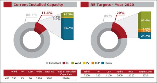 Renewable energy-02