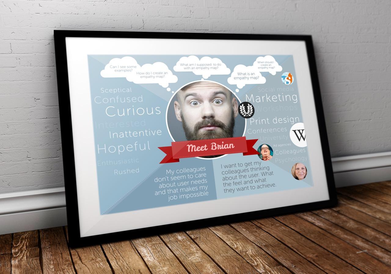 Girare mappe empatia e personaggi in poster interessanti che si può appendere al muro.