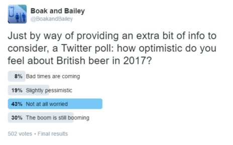 Twitter poll screengrab (link above).