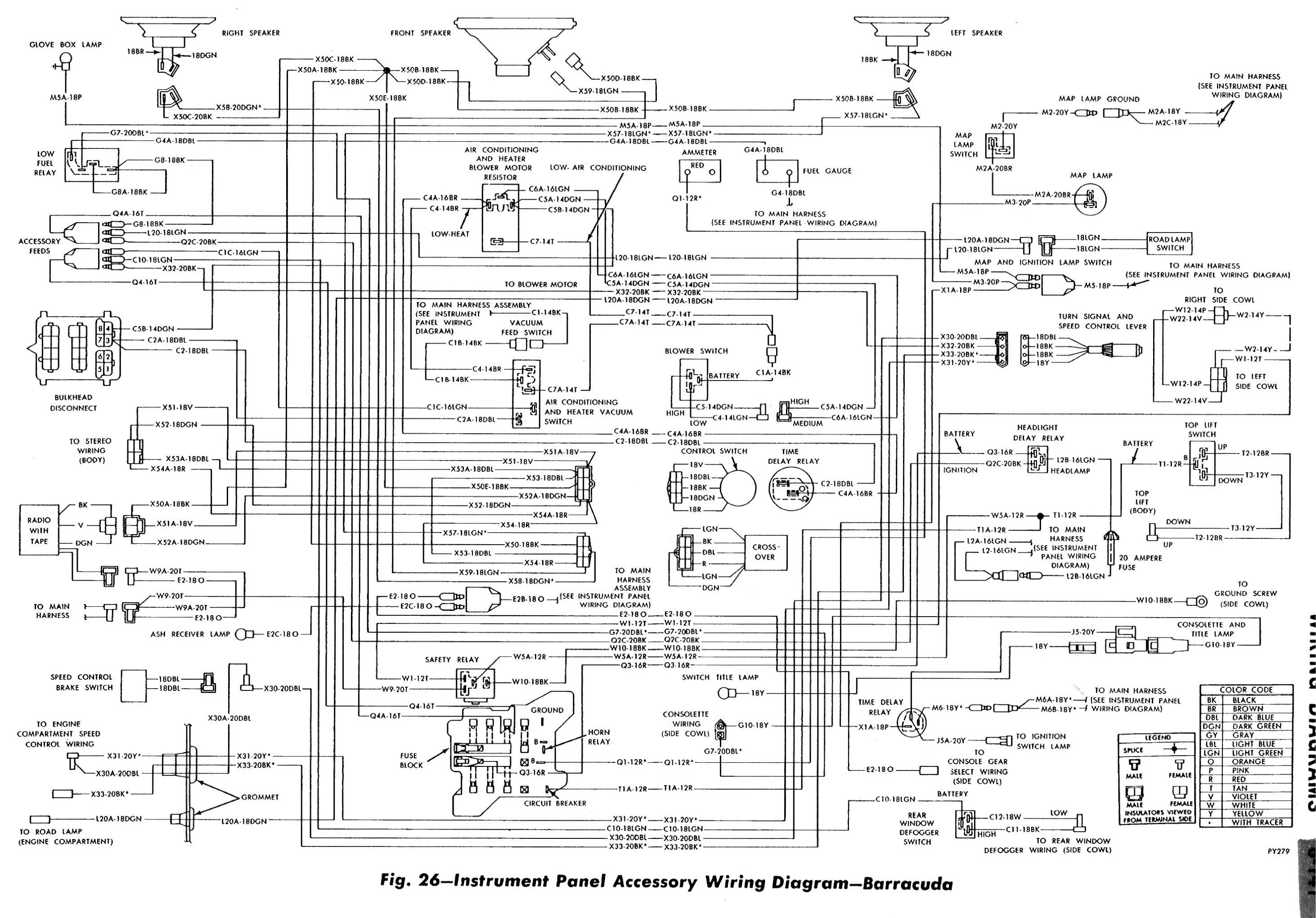 Terrific 1970 Plymouth Roadrunner Fuse Box Diagram Data Schema Wiring 101 Photwellnesstrialsorg