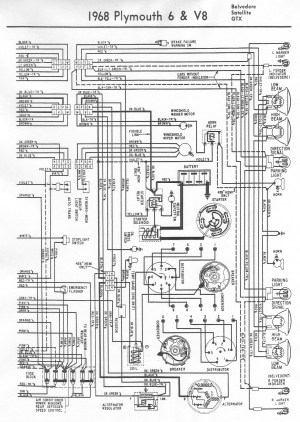 Road Runner Wiring Diagram Free Download Schematic, Road, Free Engine Image For User Manual Download