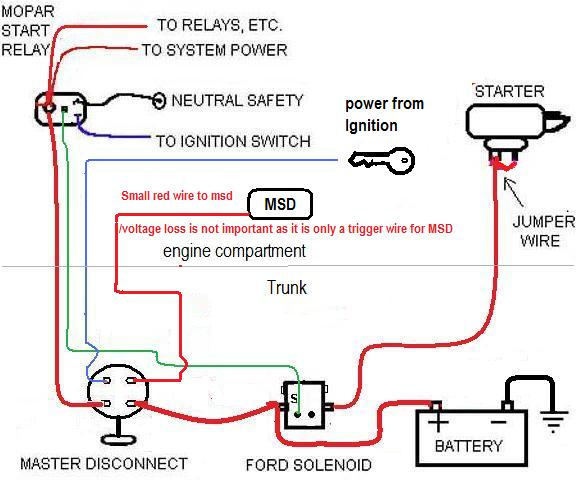 battery kill switch diagram  moparts forums