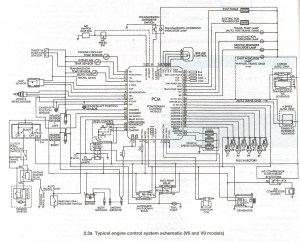 74 Plymouth Duster Wiring Diagram | Wiring Library