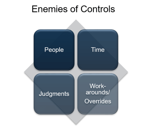 enemies of control