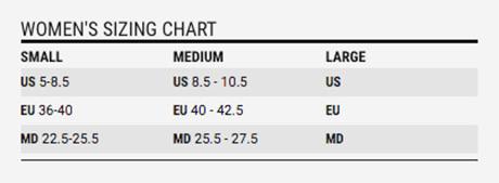 Now Bindings - Women's Size Chart