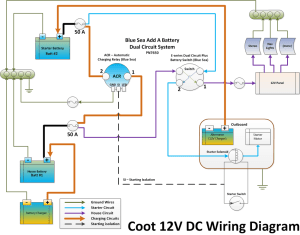 Wiring Diagram | Boatbuilding Blog