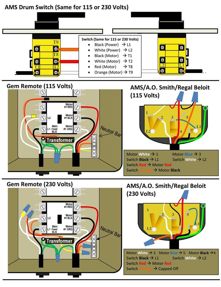 Awe Inspiring Gem Wiring Diagram 26 Basic Electronics Wiring Diagram Wiring Digital Resources Remcakbiperorg