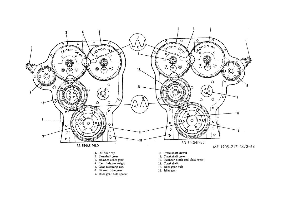 Figure 3 68 Gear Train And Timing Marks Right Hand