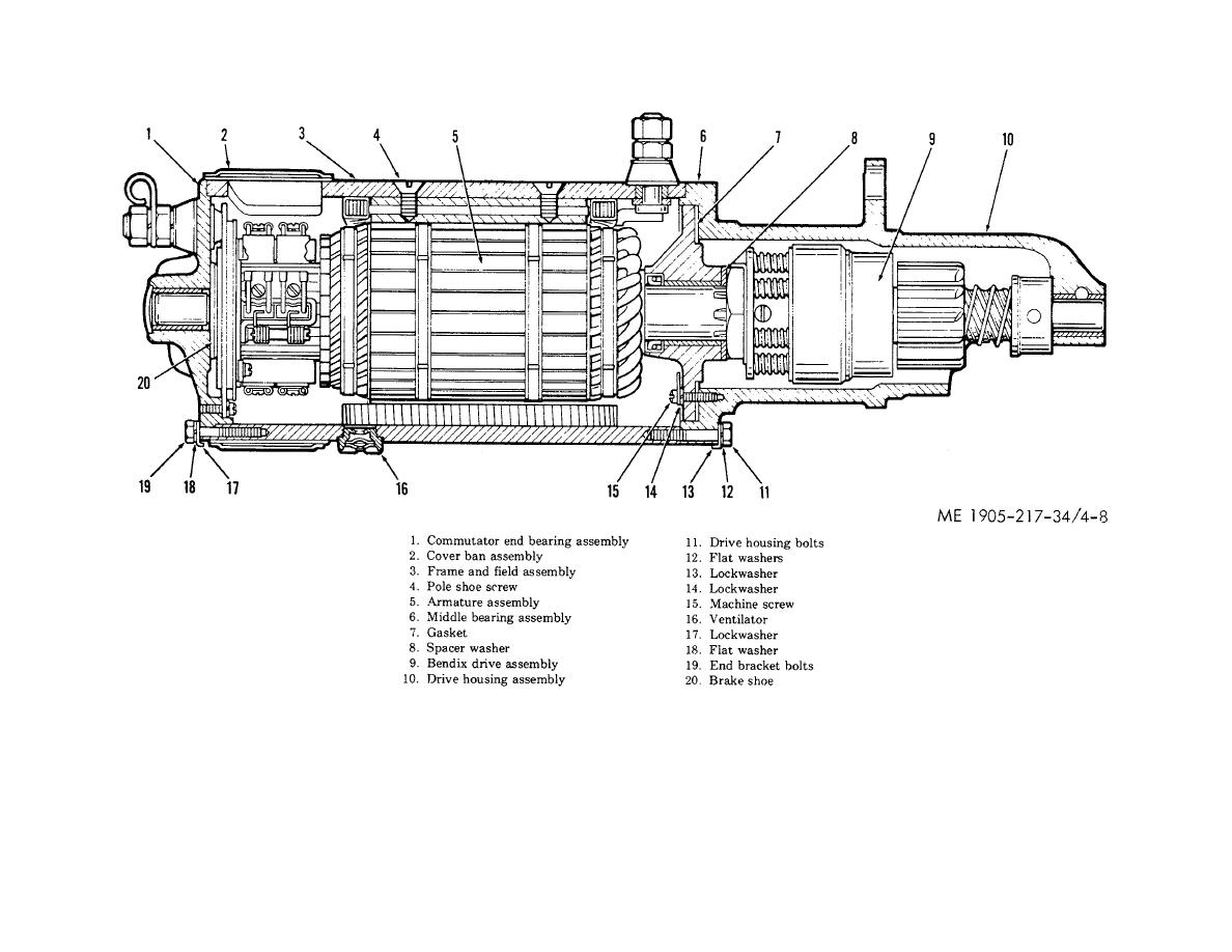 Figure 4 8 Starter Motor Cross Section View