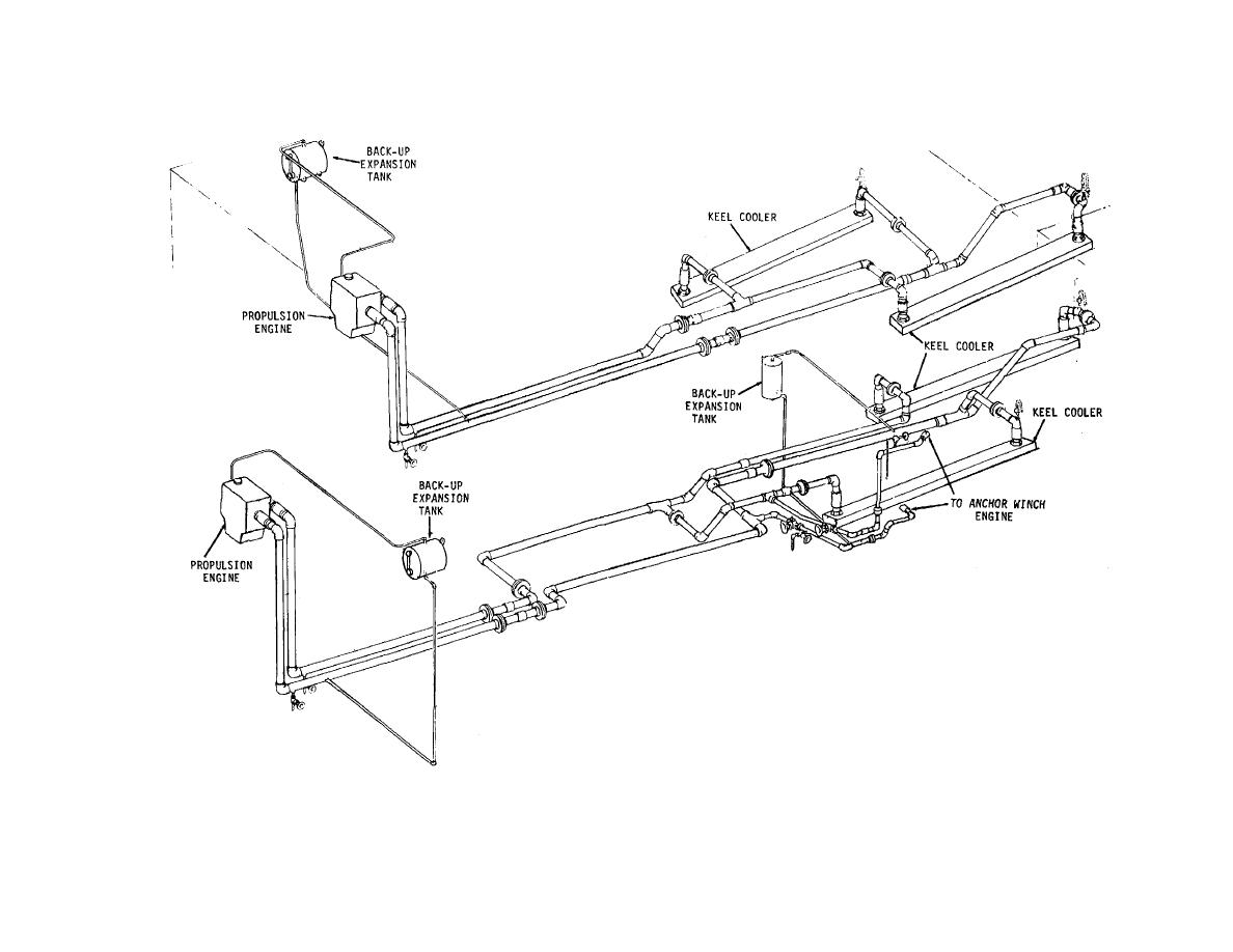 Figure 1 61 Engine Cooling Water System Keel Coolers