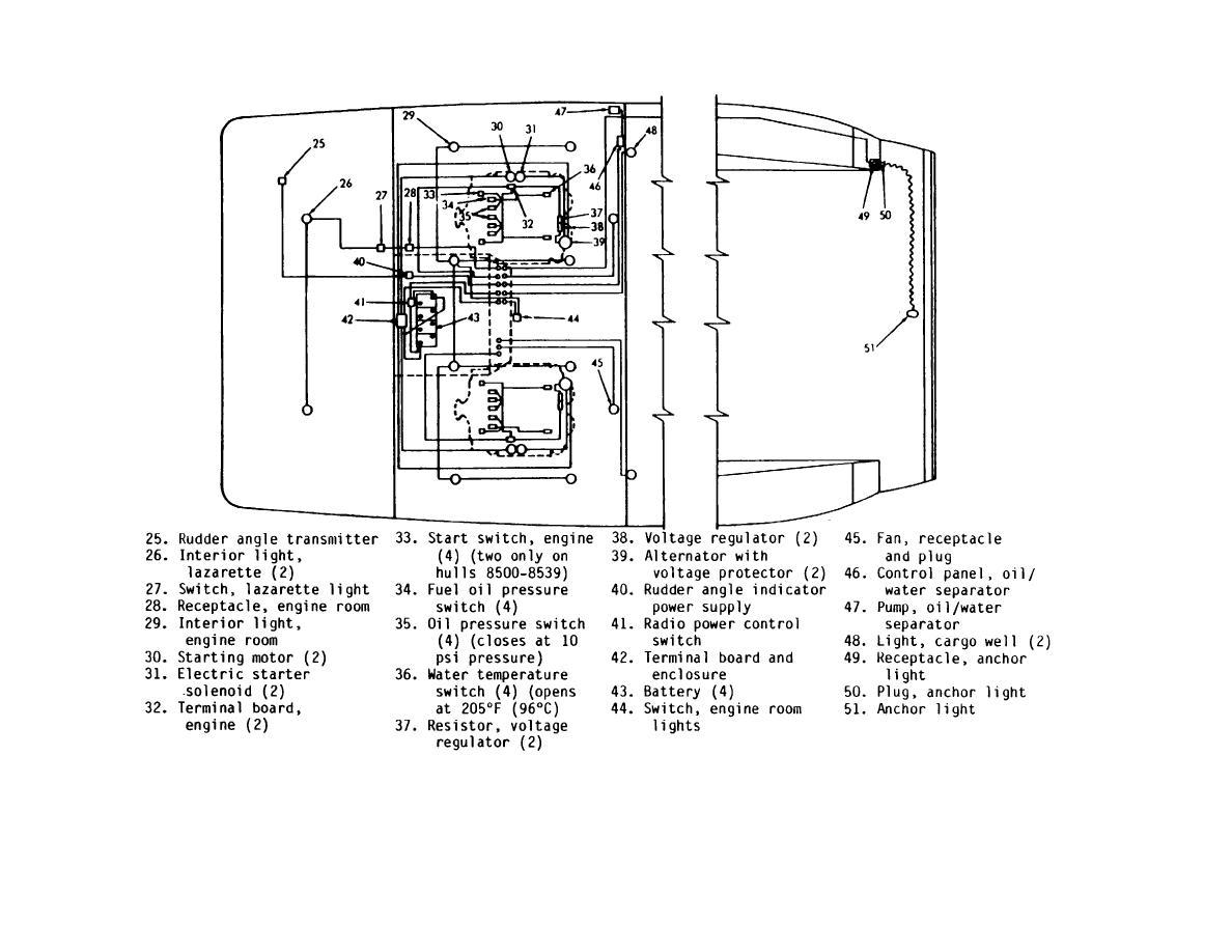 Pin Lcm Landing Craft Mechanized Paperterrain