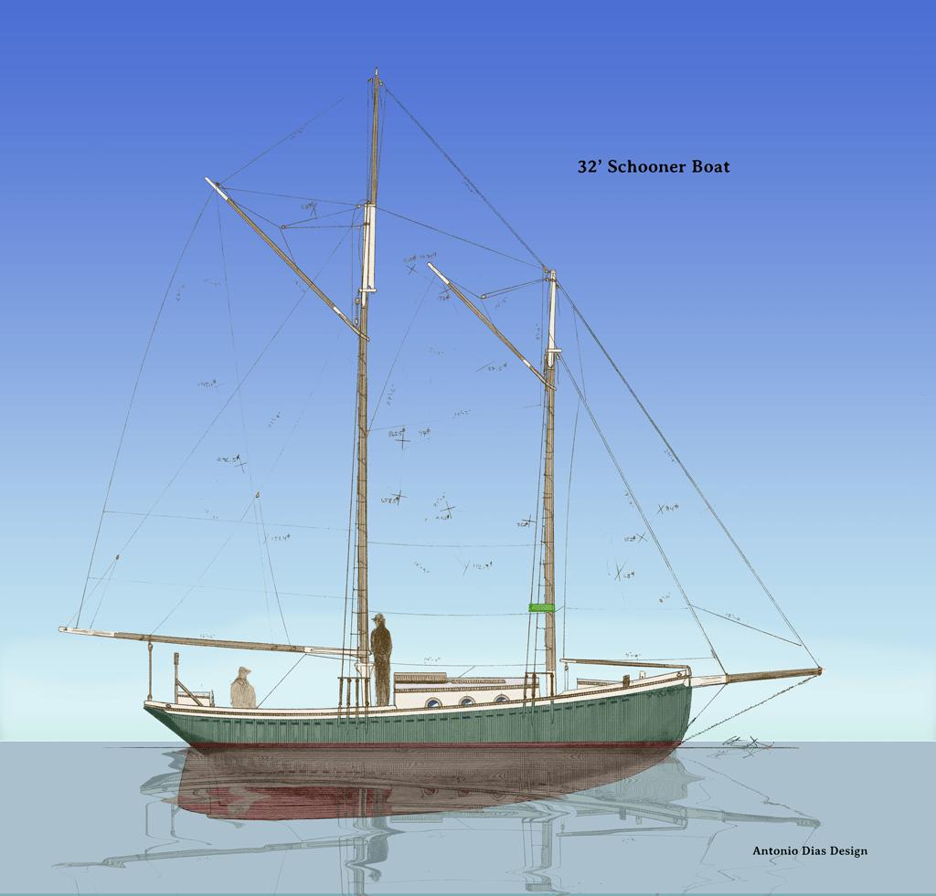 PDF Sailing Boat Plan Plans DIY Free Woodworking Bench
