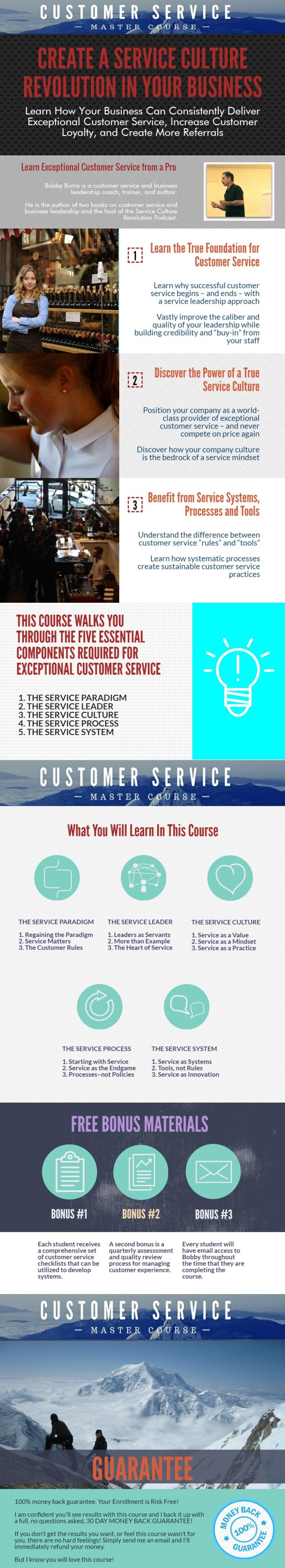 customer-service-master-course-copy-lrg