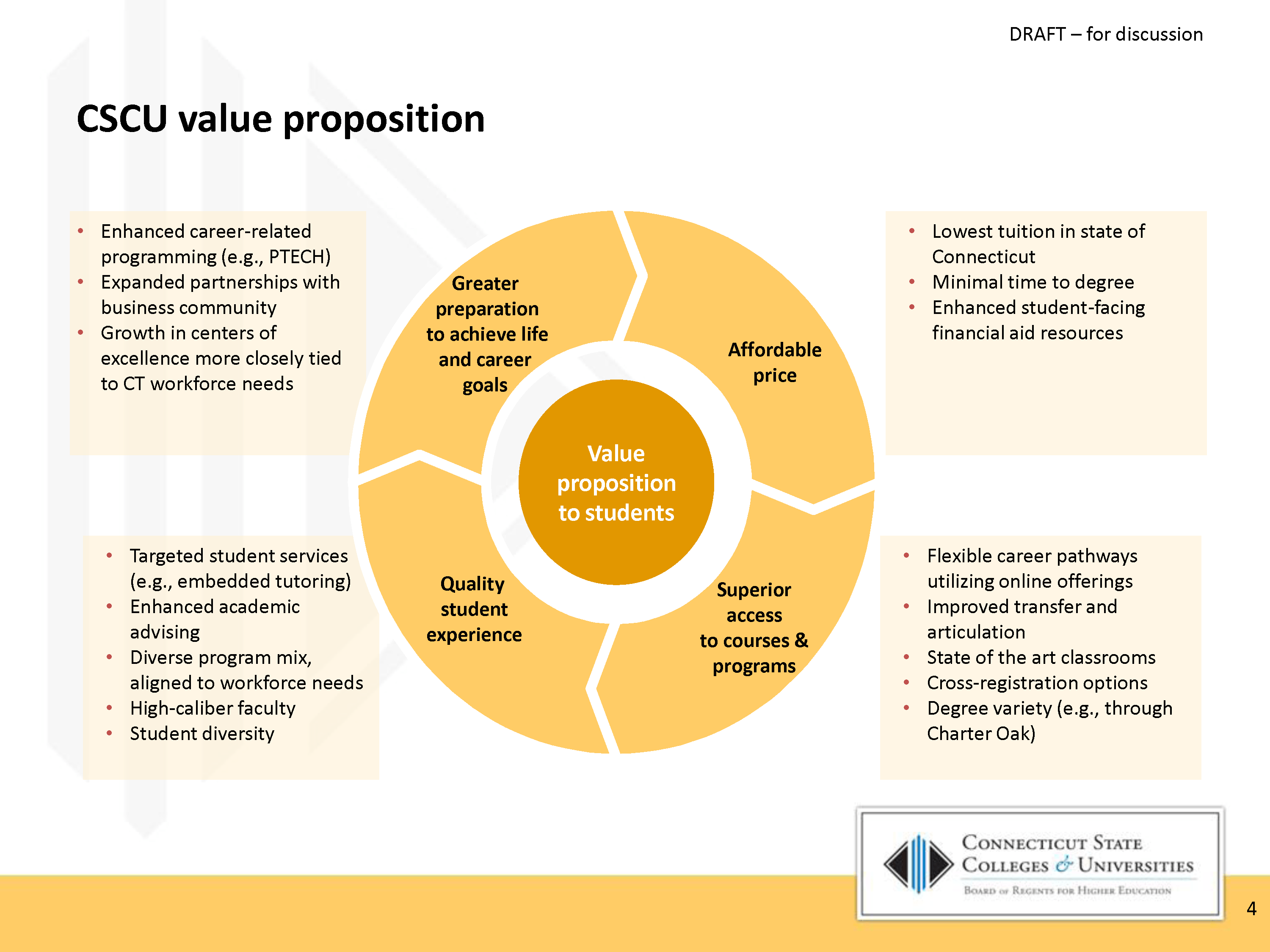 The Value Of Higher Education