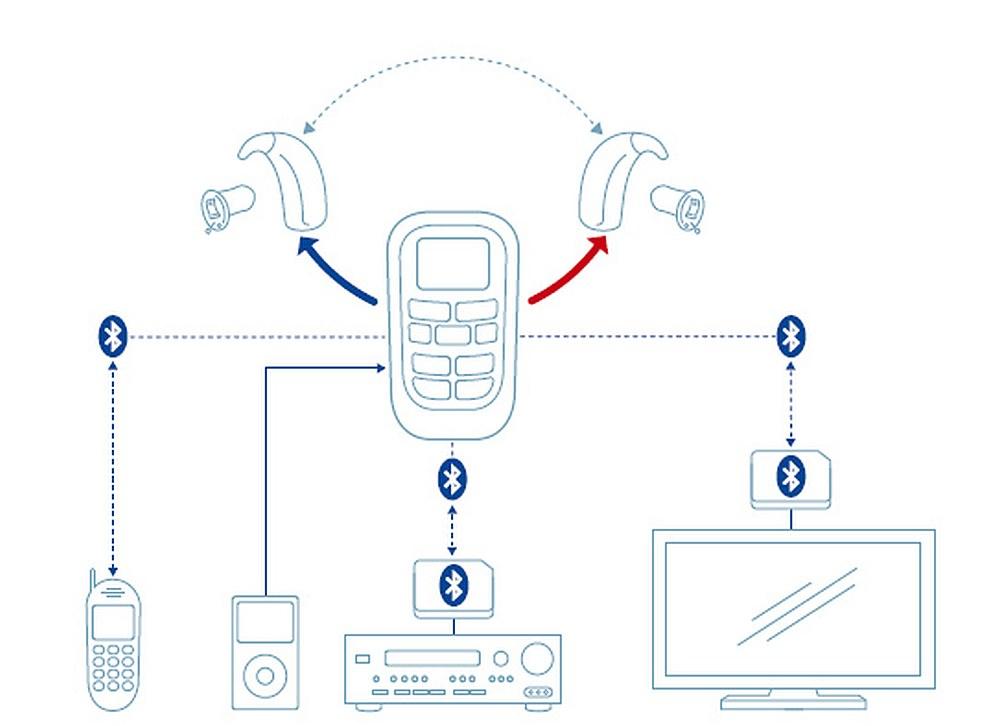 Schemat działania systemu TEK